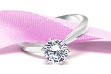 Improve your jewelry photography skills and make it as appealing as this ring