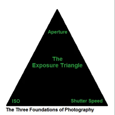 basic photography tips - foundations