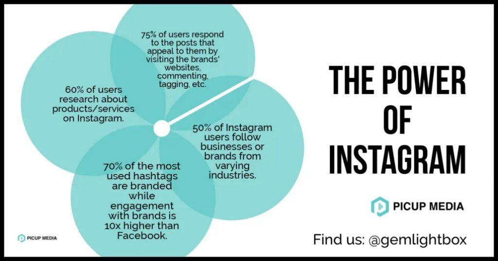 social media gemlightbox instagram