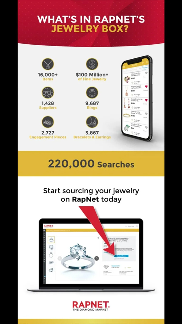 Infographic-Rapnet and GemLightbox integration jewelry photography