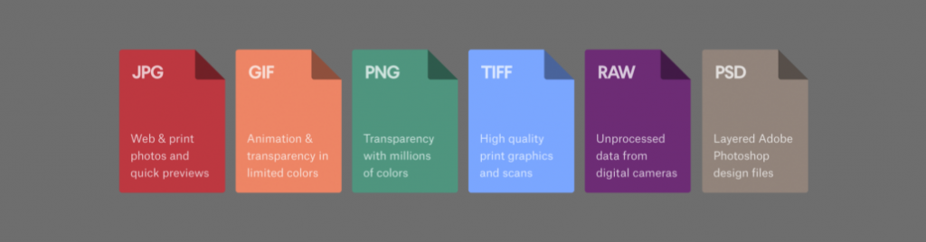 Common Jewelry Image Formats for Your Online Shop