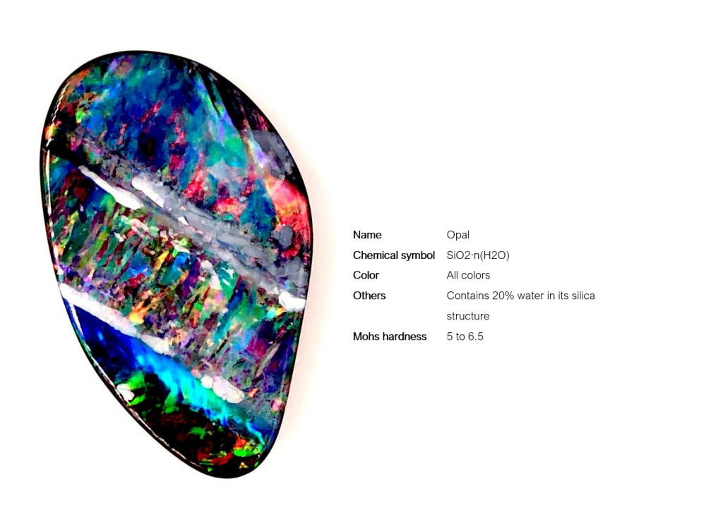 The Kaleidoscopic gem opal