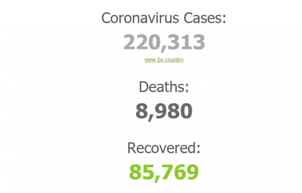 How to Prepare Your Jewelry Store for the Coronavirus Outbreak