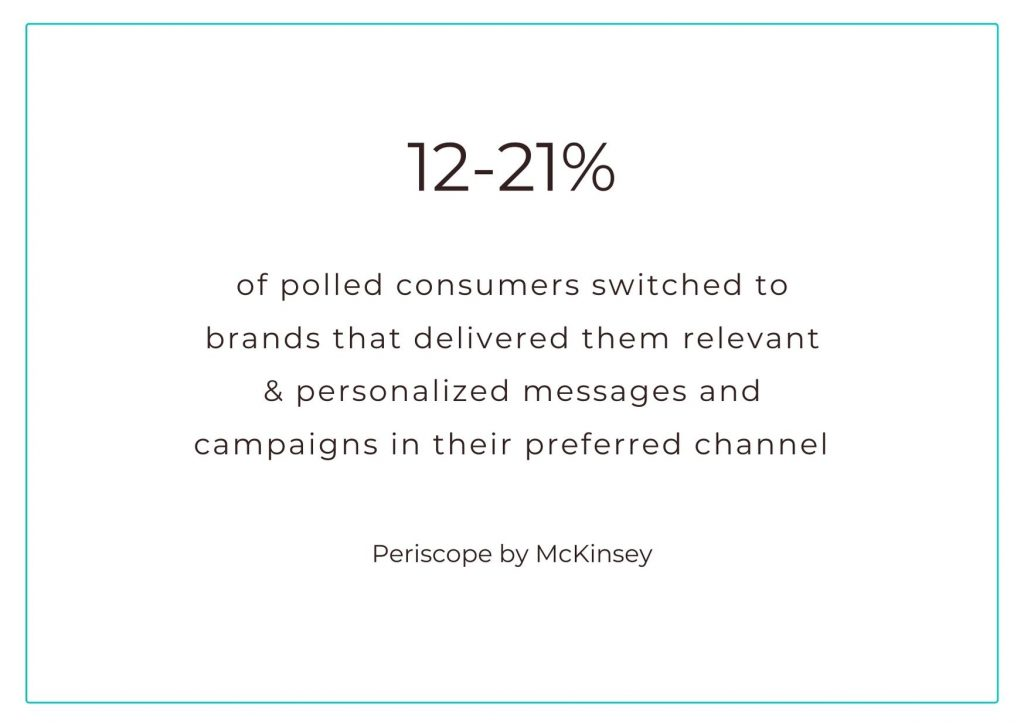 Personalized campaigns to adapt to consumer trends