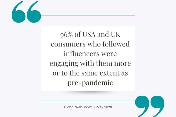 Jewelry Brands Influencer Marketing Statistics
