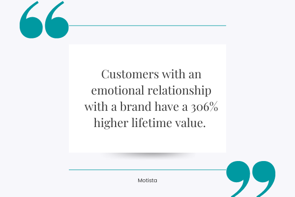 Repeat jewelry purchases customer loyalty lifetime value